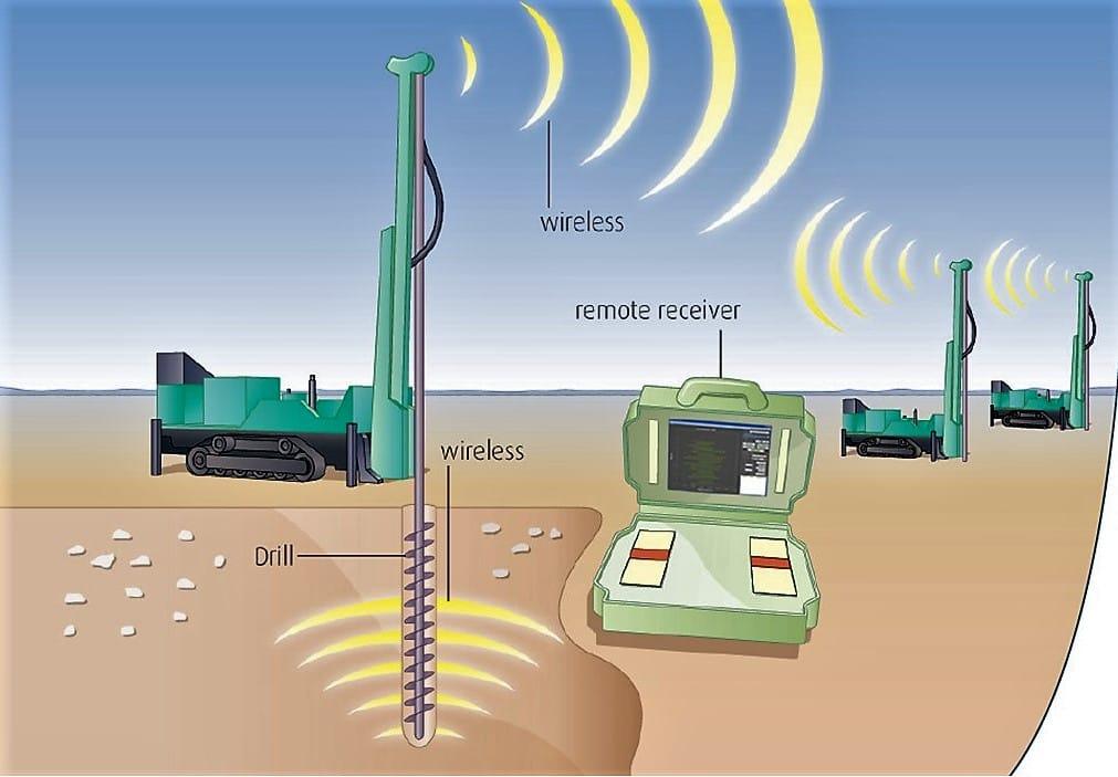 Wireless bomb detection